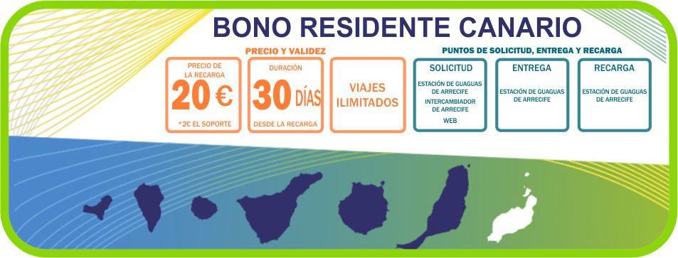 Bono Residente Canario